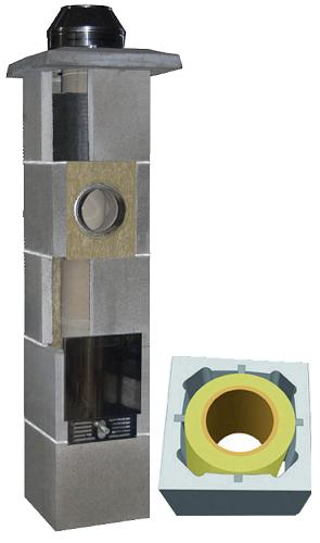 Aktualne System Kominowy Ceramiczny JAWAR Uniwersal Plus Ø 200mm rura EH82