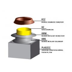 Zakończenie systemu kominowego SKC-C Ø 180mm - wariant 4 płyta lana
